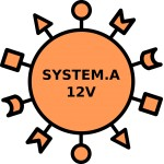 SYSTEM.A 12V (LiFePO4, bis 3,2kW)