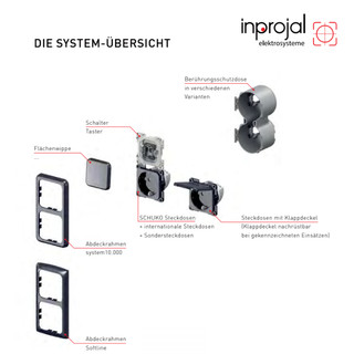 frame, triple for Inprojal System 10.000